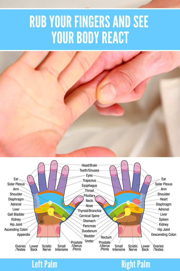 Rub Your Fingers and See Your Body React