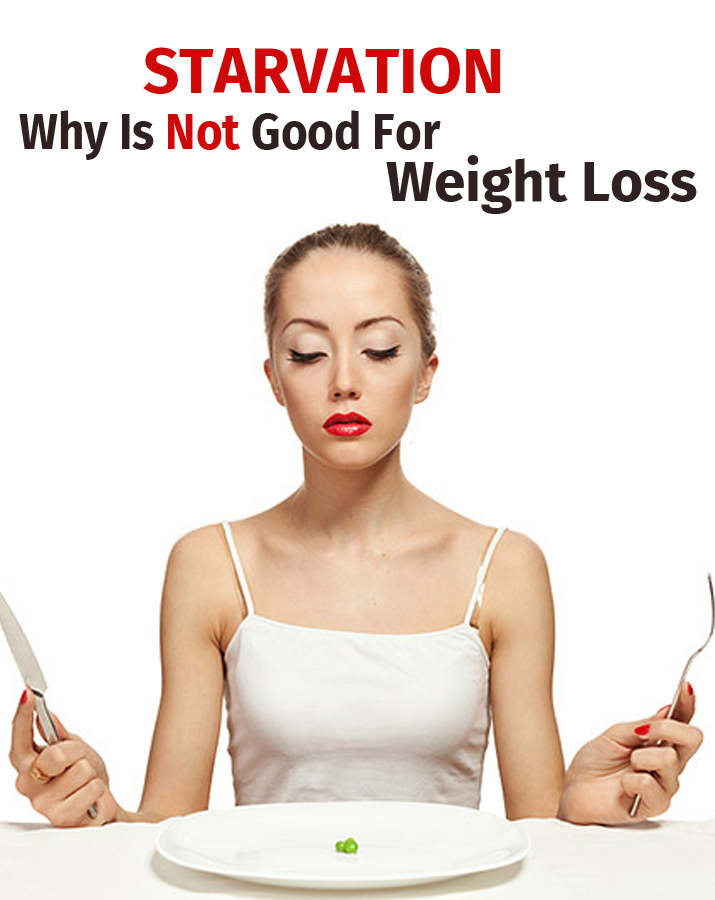 Starvation. Why Is Not Good For Weight Loss